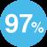 平均入居率97%の客付け力